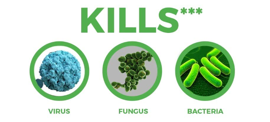 BioPledge kills germs
