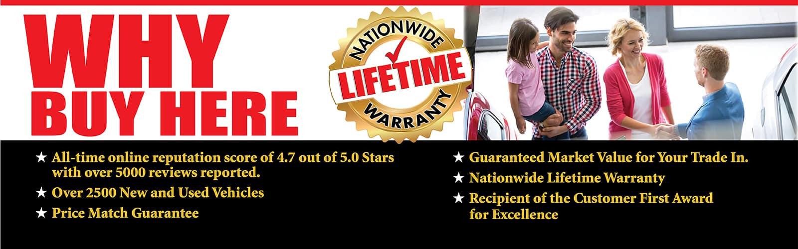 Jim Browne CJDR Tampa Why Buy 1600×500 Slide 9_2_20