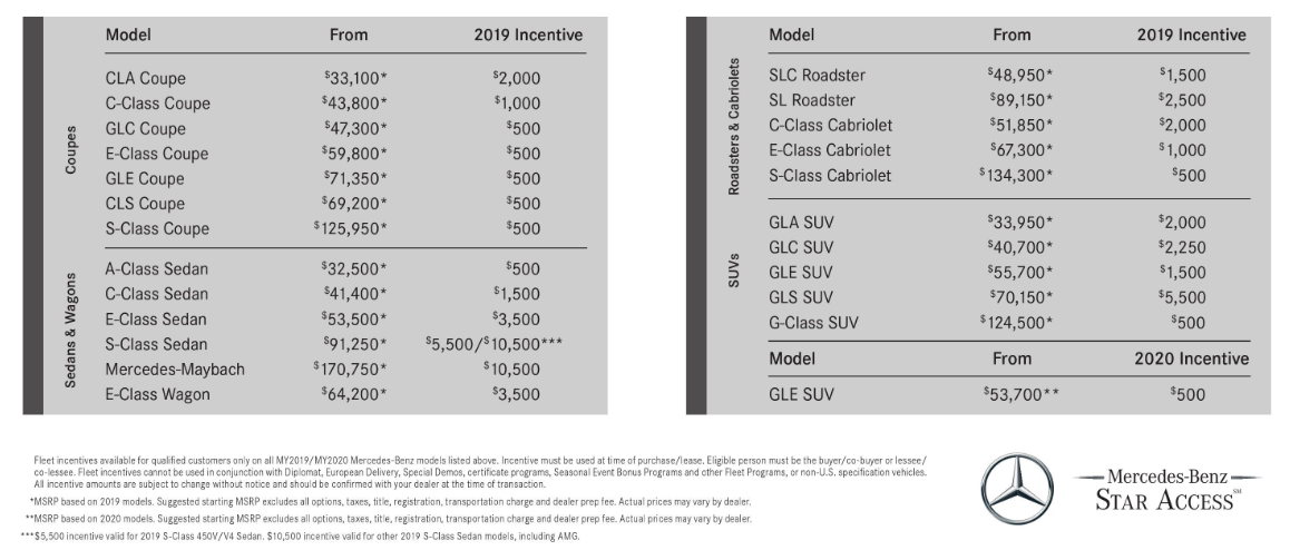Most of the models in the Mercedes-Benz product line are ...