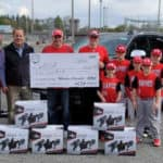 Wisconsin Rapids Youth Sports Association