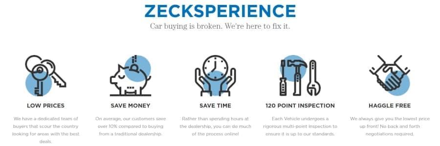 Zecksperience
